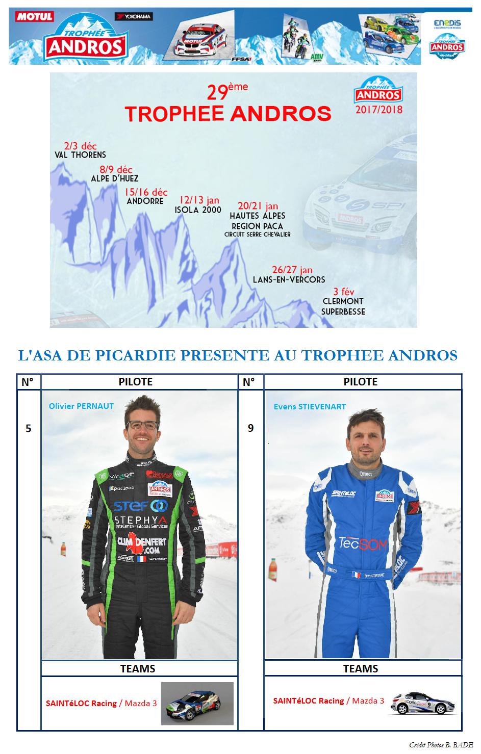 Trophée Andros 2018