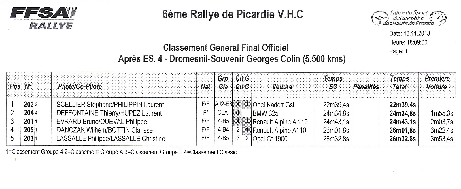 Clas général VHC